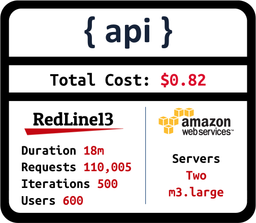 RedLine13: (Almost) Free Load Testing in the Cloud